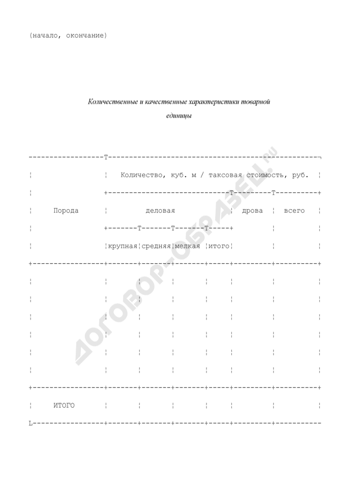 Каталог торговых единиц древесины на корню, выставляемых на торги. Страница 3
