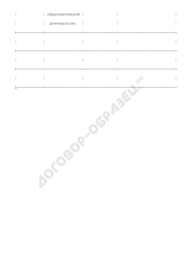 Квалификационный аттестат специалиста по таможенному оформлению (образец). Страница 3