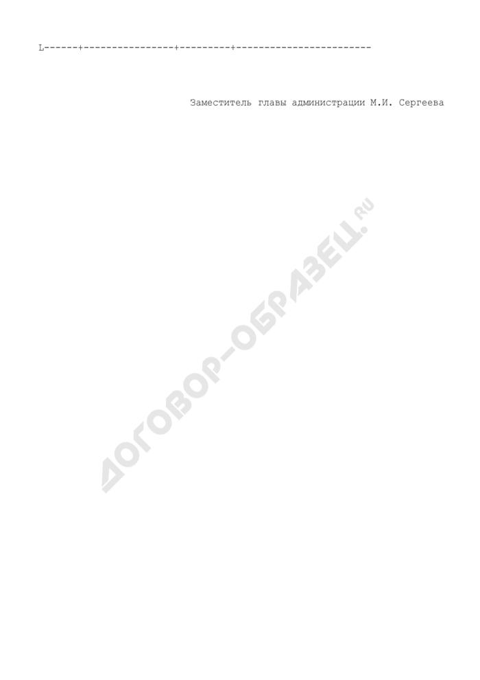 Книжка льготного торгового обслуживания на территории Ногинского района Московской области. Страница 2
