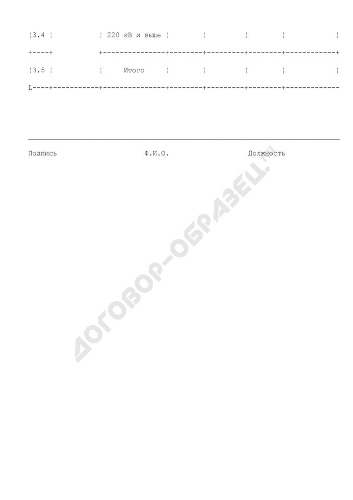 Количество и мощность устройств компенсации реактивной мощности (образец). Страница 3