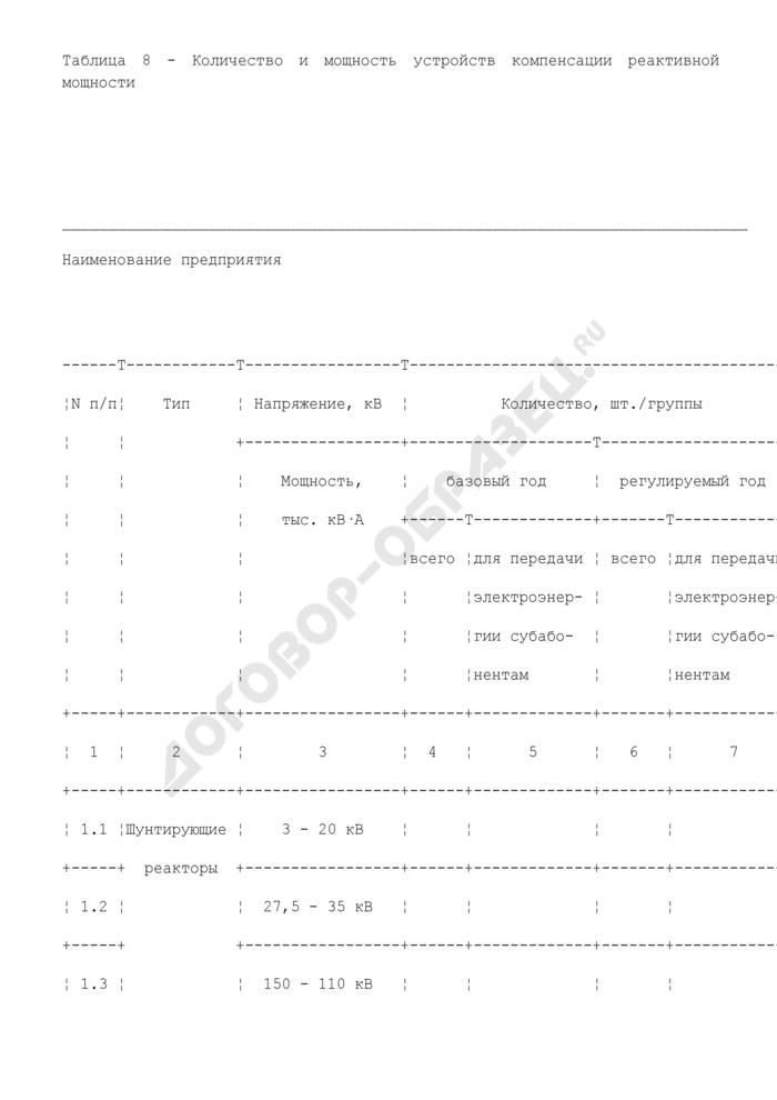 Количество и мощность устройств компенсации реактивной мощности (образец). Страница 1