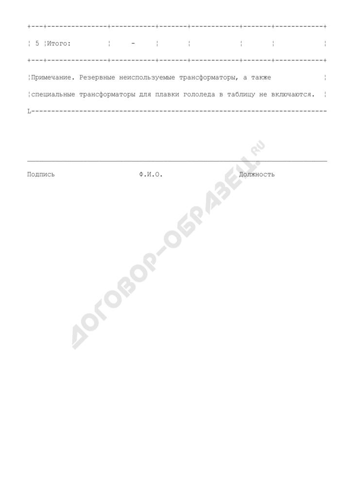 Количество и установленная мощность трансформаторов (образец). Страница 3