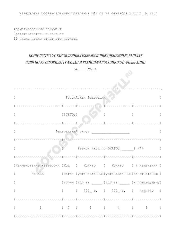 Количество установленных ежемесячных денежных выплат (ЕДВ) по категориям граждан и регионам Российской Федерации. Форма N 3-ФР (ежемесячная). Страница 1