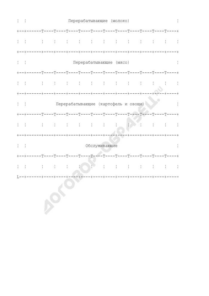 Количество членов и ассоциированных членов кооператива. Страница 2