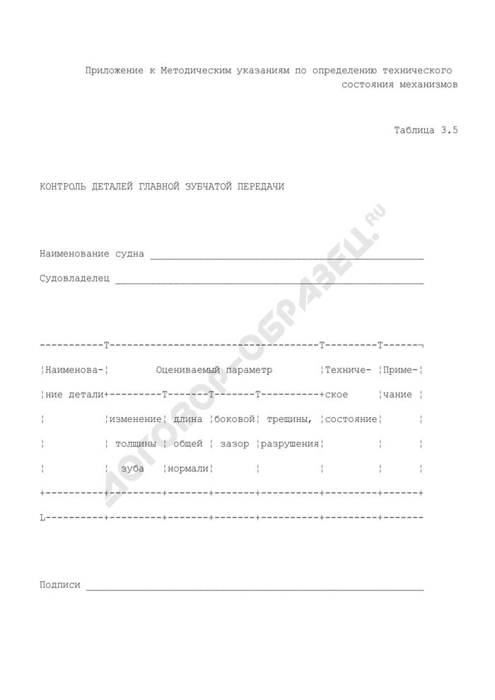 Контроль деталей главной зубчатой передачи судна. Страница 1
