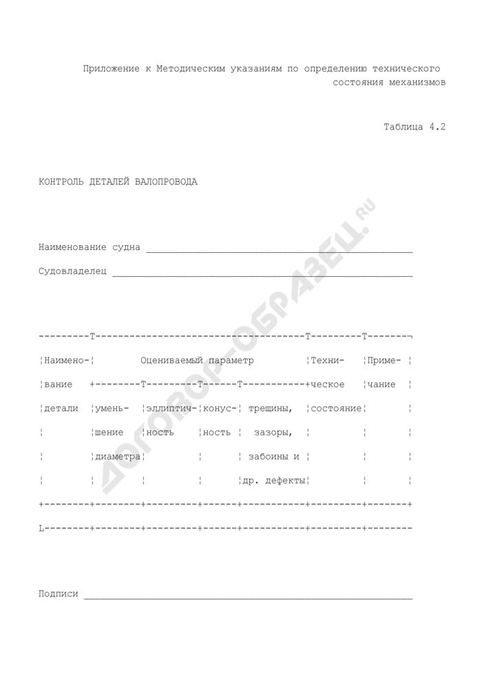 Контроль деталей валопровода судна. Страница 1