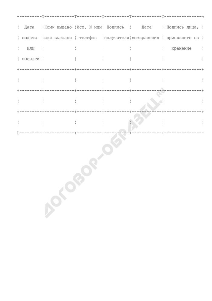 Контрольная карточка личного дела сотрудника уголовно-исполнительной системы. Страница 2