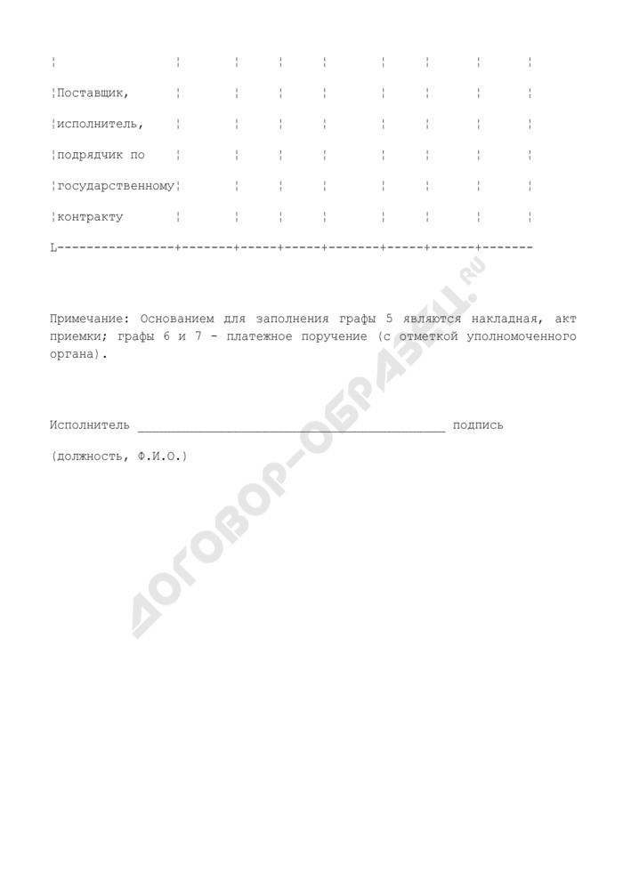 Контрольный лист исполнения государственного контракта в аппарате Судебного департамента при Верховном Суде Российской Федерации. Страница 2