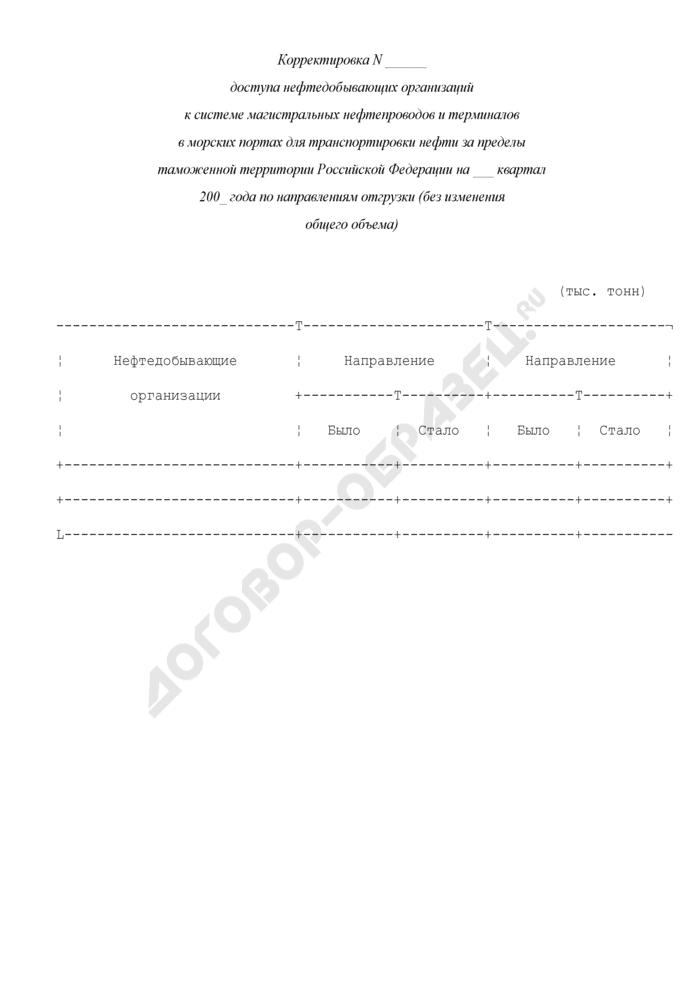 Корректировка доступа нефтедобывающих организаций к системе магистральных нефтепроводов и терминалов в морских портах для транспортировки нефти за пределы таможенной территории Российской Федерации по направлениям отгрузки (без изменения общего объема) (рекомендуемая форма). Страница 1