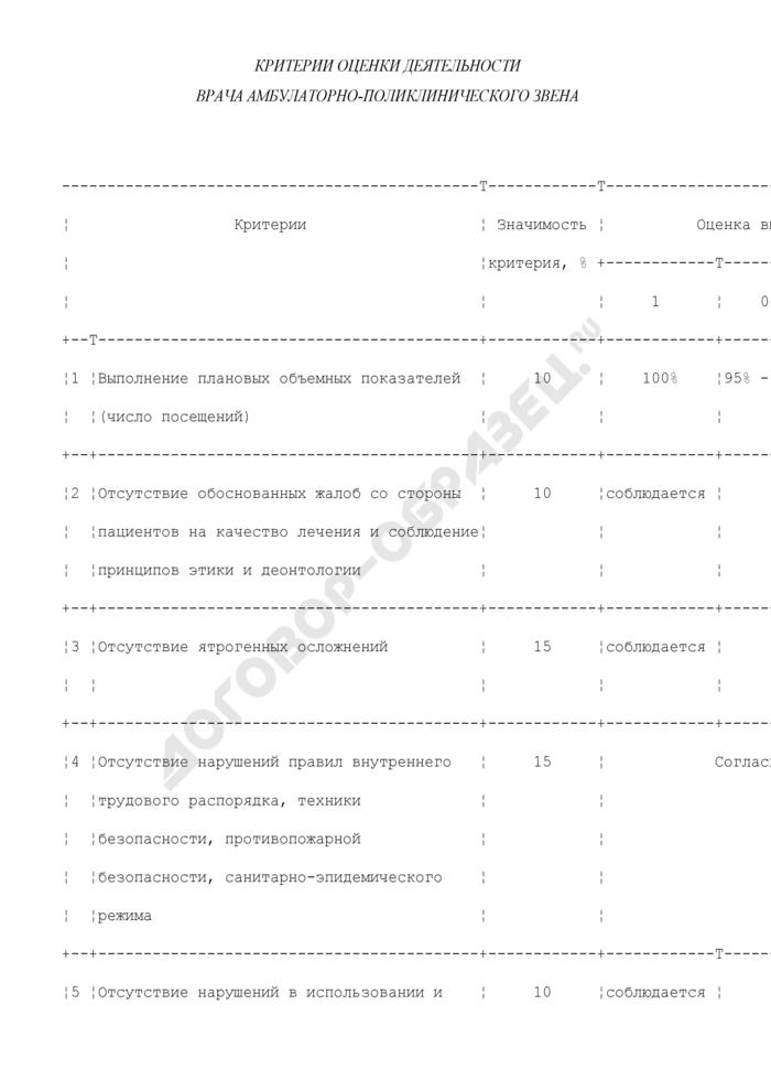 Критерии оценки деятельности врача амбулаторно-поликлинического звена. Страница 1