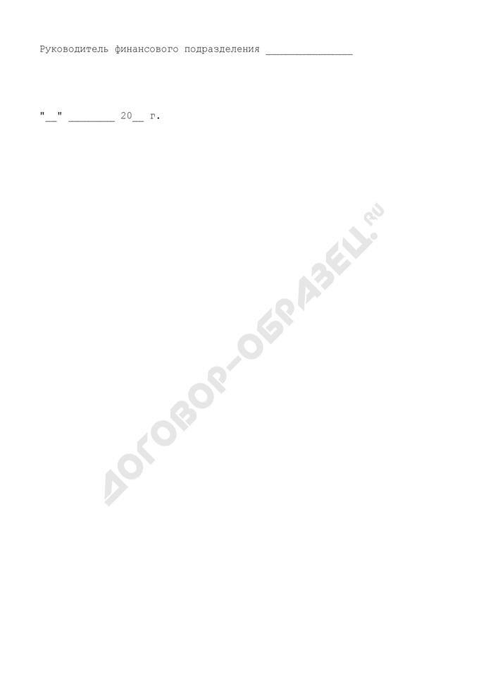 Лимиты бюджетных обязательств (для подведомственных ФАС России получателям средств федерального бюджета). Страница 2