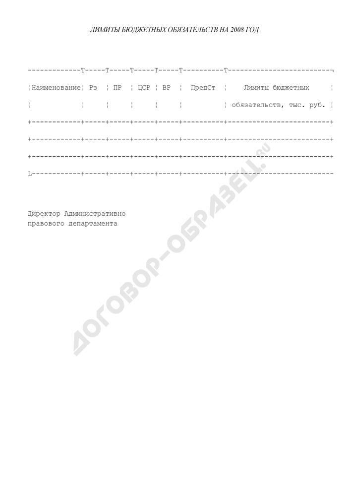 Лимиты бюджетных обязательств на реализацию государственной национальной политики на 2008 год. Страница 1