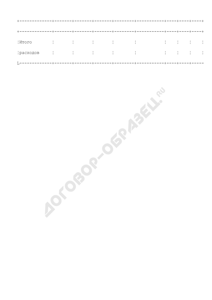 Лимиты бюджетных обязательств на 2008 год и плановый период 2009 - 2010 годов по подведомственным МПР России распорядителям и получателям бюджетных средств. Страница 2