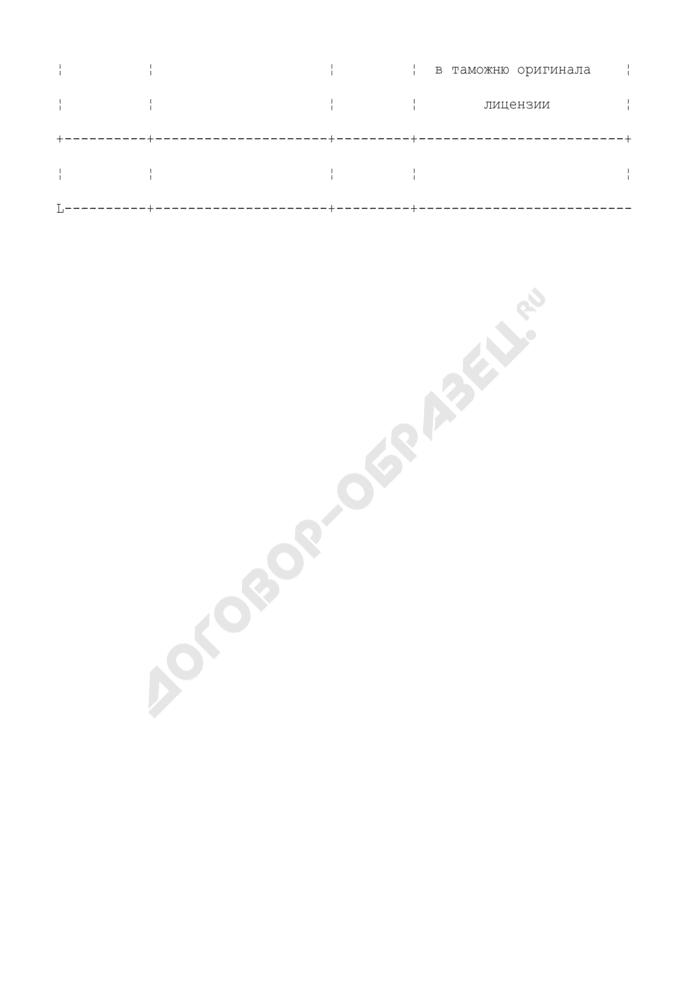 Лист исполнения лицензии. Страница 2