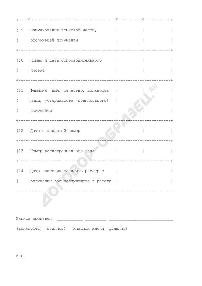 Лист книги учета регистрации участников накопительно-ипотечной системы жилищного обеспечения военнослужащих внутренних войск МВД России. Страница 3