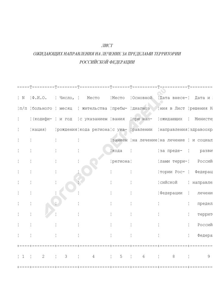 Лист ожидающих направления на лечение за пределами территории Российской Федерации за счет средств федерального бюджета. Страница 1