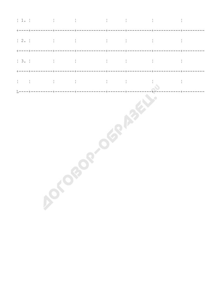 Лист ожидающих направления на лечение за пределами территории Российской Федерации за счет средств федерального бюджета. Страница 2