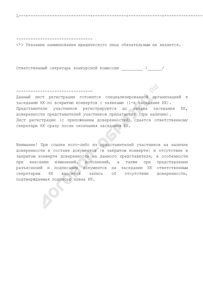 Лист регистрации представителей участников размещения заказа, присутствующих на заседании конкурсной комиссии по размещению государственного заказа. Страница 2