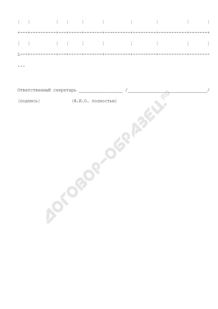 Лист регистрации апелляций выпускников IX классов общеобразовательных учреждений Московской области. Форма N 1. Страница 2