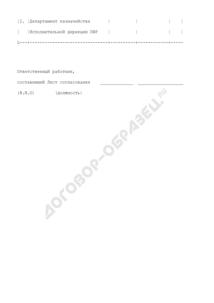 Лист согласования актов о списании средств вычислительной (компьютерной) техники, принтеров, факс-модемов, модемов, сканеров, источников бесперебойного питания, корпоративных сетей передачи данных, локальных вычислительных сетей, серверов, других объектов основных средств и программных продуктов, находящихся на балансе территориального органа ПФР и информационного центра персонифицированного учета. Страница 2