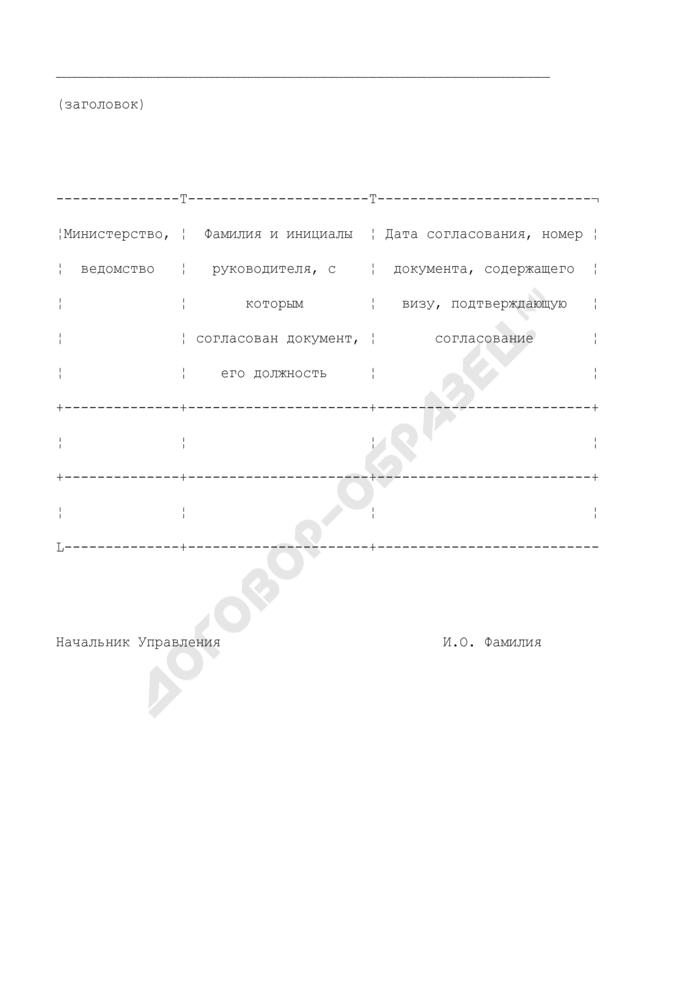 Лист согласования проекта постановления (распоряжения) Правительства Российской Федерации в Федеральной службе по надзору в сфере защиты прав потребителей и благополучия человека. Страница 1