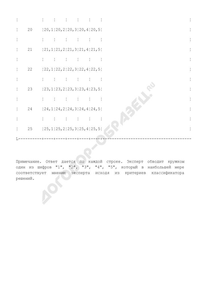 Лист экспертных оценок (форма оценочного листа). Страница 3