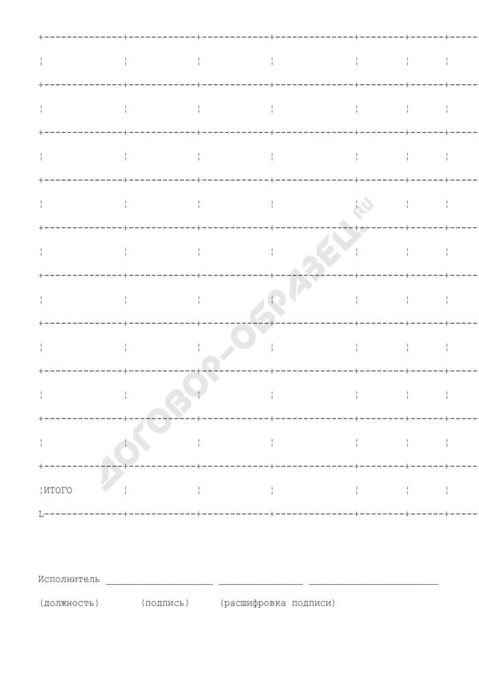 Лицевой счет получателя бюджетных средств структурного подразделения Министерства финансов Московской области. Страница 2