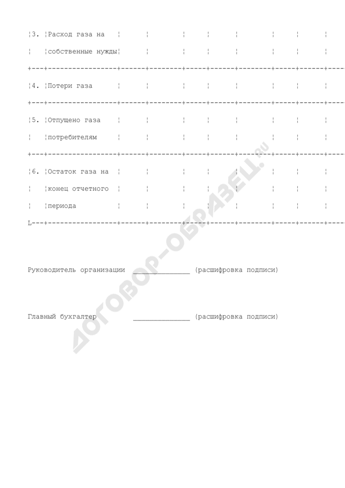 Материалы, представляемые для рассмотрения регулирующим органом вопросов об утверждении (пересмотре) розничных цен на сжиженный газ, реализуемый населению для бытовых нужд. баланс потребления сжиженного газа населением (таблица 2). Страница 2