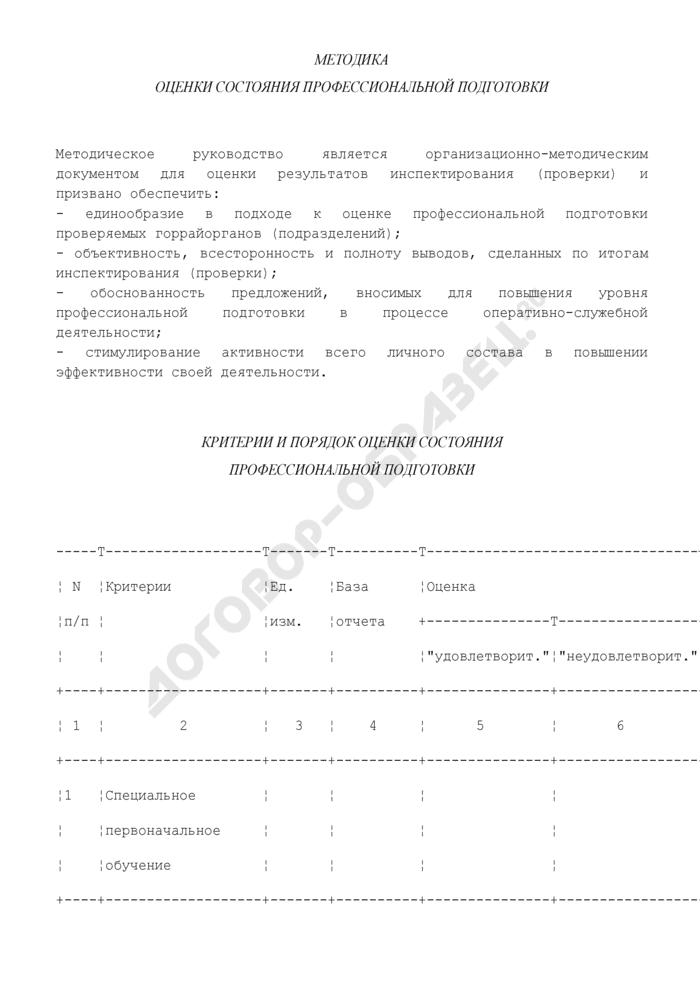 Методика оценки состояния профессиональной подготовки сотрудников. Страница 1