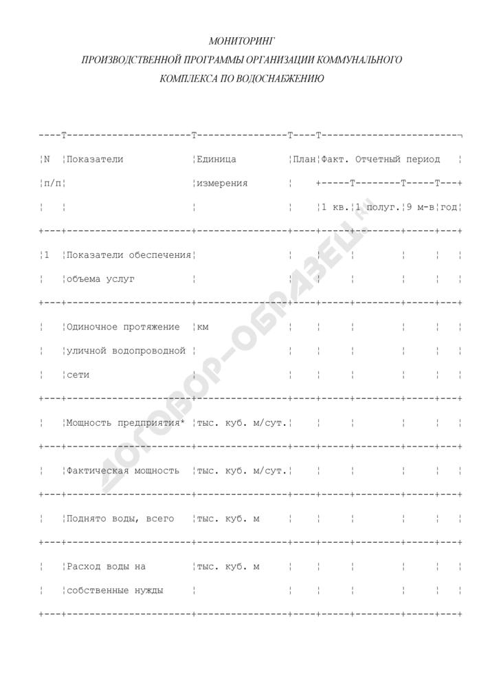 Мониторинг производственной программы организации коммунального комплекса Воскресенского муниципального района Московской области по водоснабжению. Страница 1