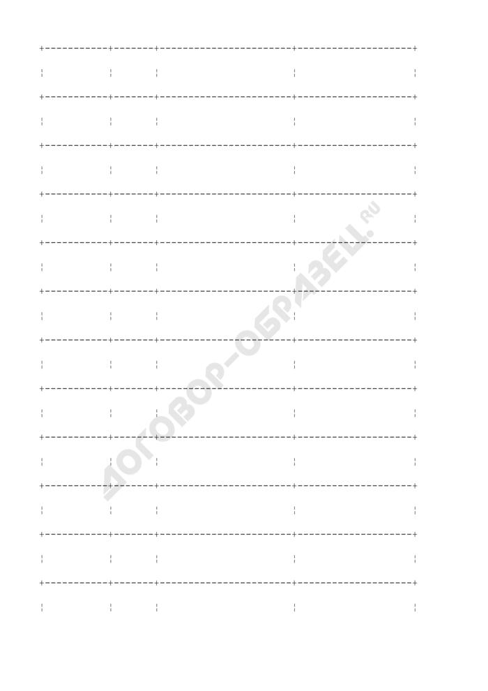 Наградной лист (представление к государственным наградам Российской Федерации). Форма N 1. Страница 3