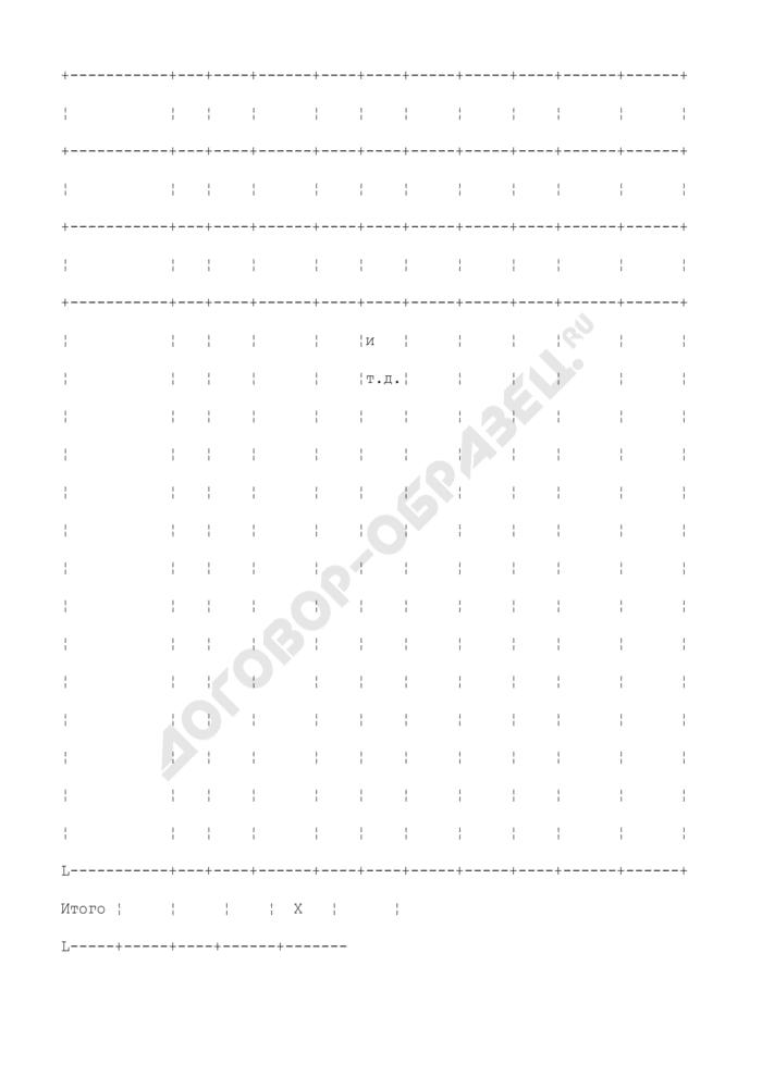 Накладная на внутреннее перемещение, передачу товаров, тары. Унифицированная форма N ТОРГ-13. Страница 3