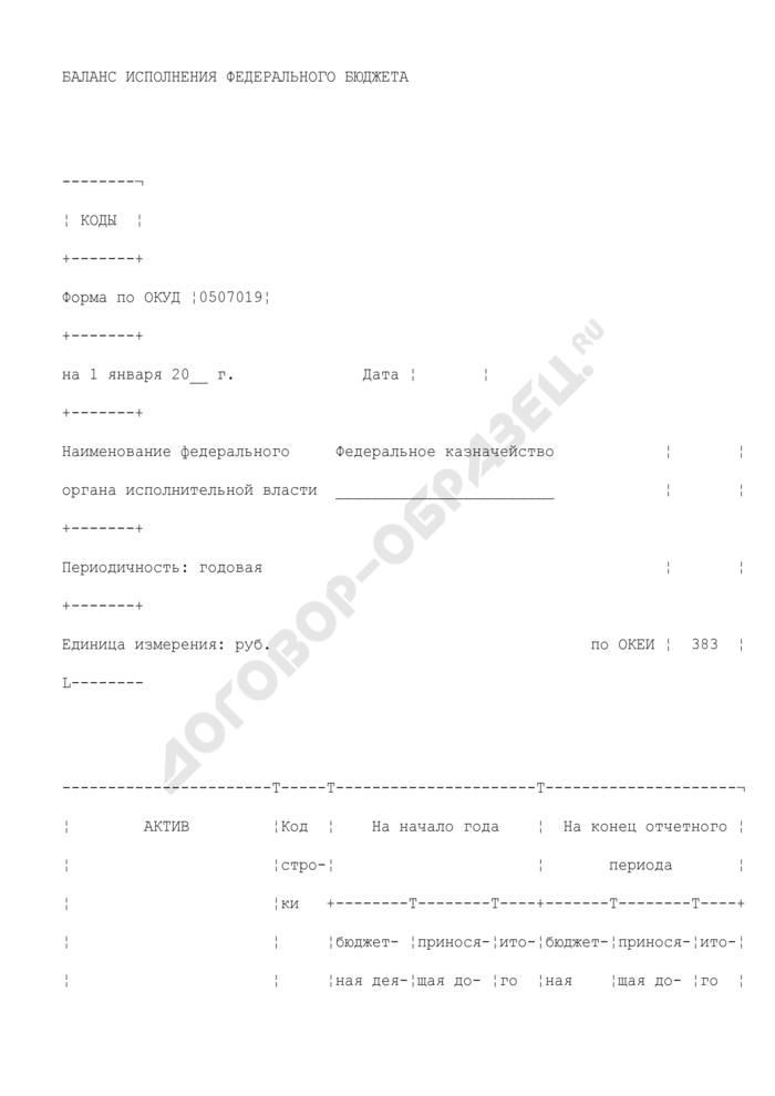Баланс исполнения федерального бюджета, представляемый в Правительство Российской Федерации. Страница 1