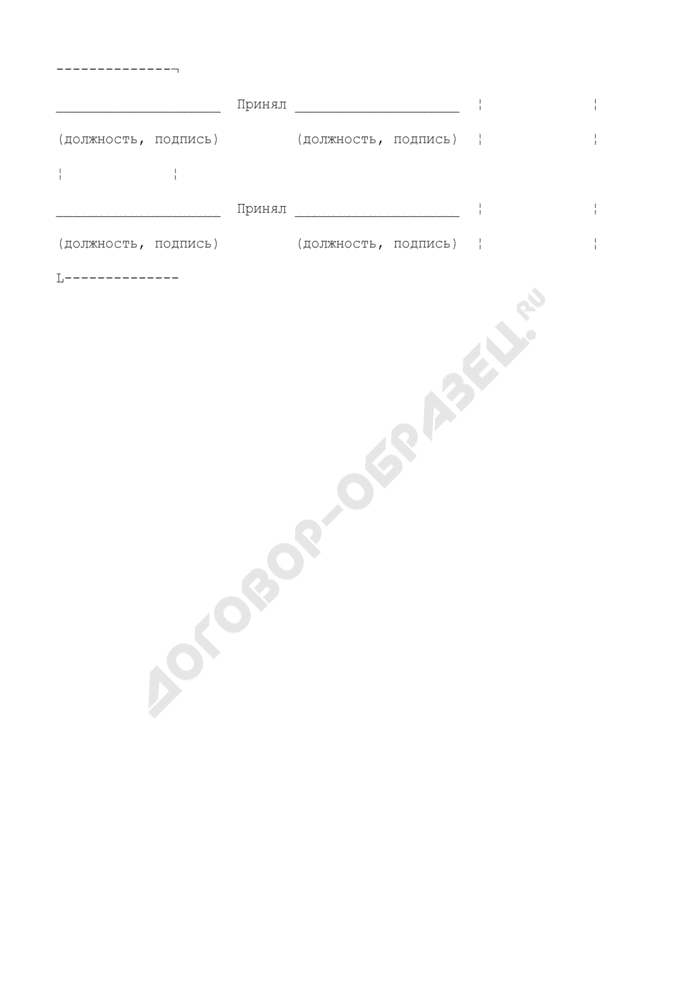Накладная на почтовые отправления. Форма N 16. Страница 3