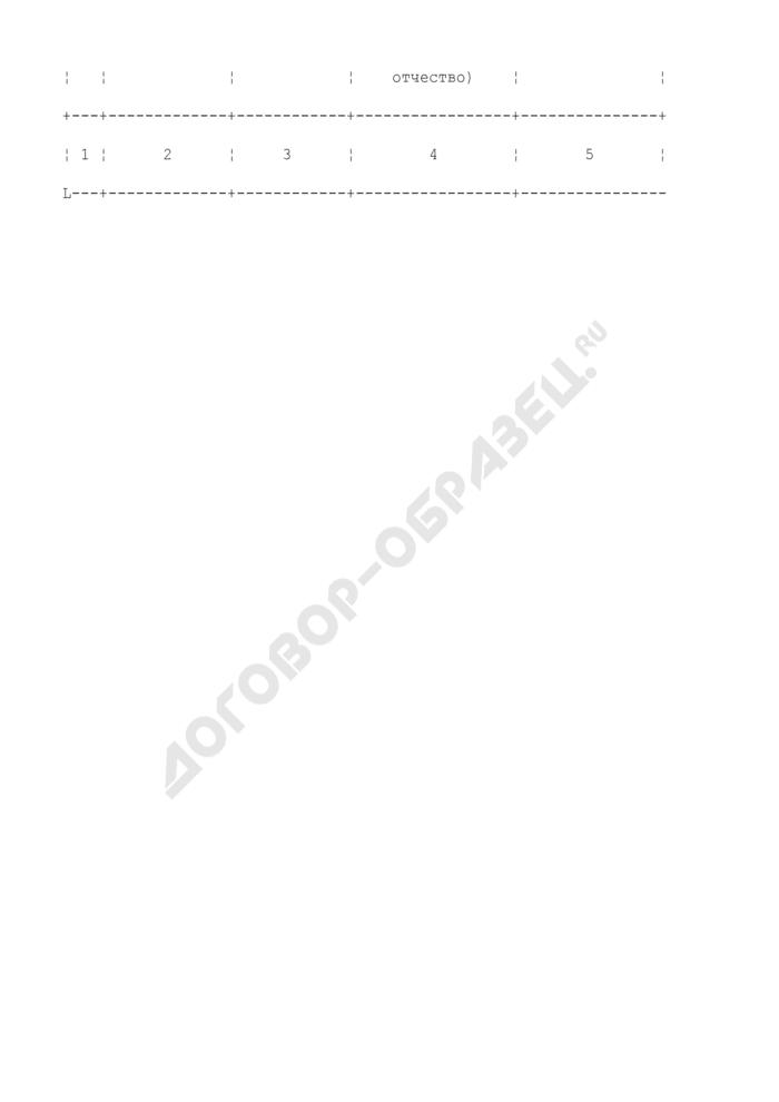 Накопительное дело органа государственной противопожарной службы МЧС России. Страница 3