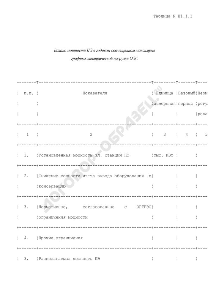 Баланс мощности производителей электроэнергии в годовом совмещенном максимуме графика электрической нагрузки ОЭС (таблица N П1.1.1). Страница 1