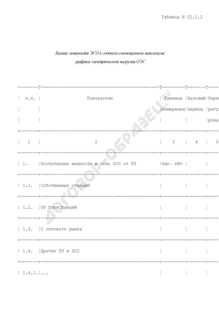 Баланс мощности энергоснабжающей организации в годовом совмещенном максимуме графика электрической нагрузки ОЭС (таблица N П1.1.2). Страница 1