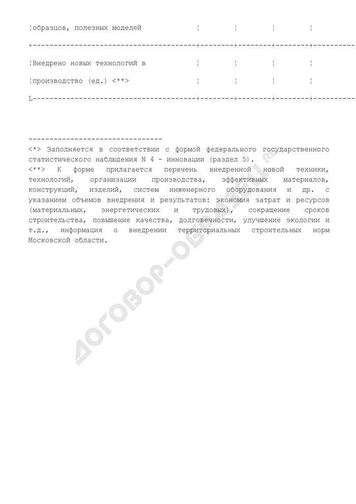 Научно-технический уровень производства предприятий стройиндустрии Московской области. Форма N 4. Страница 2