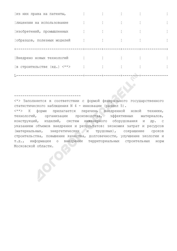 Научно-технический уровень производства специализированных предприятий Московской области. Форма N 4. Страница 2