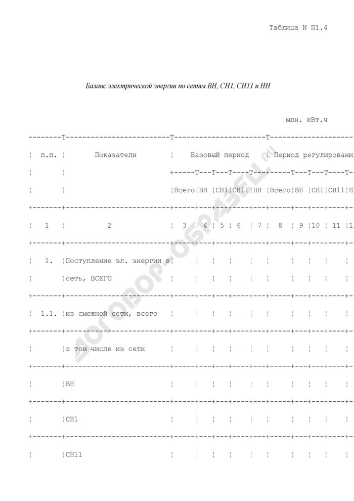 Баланс электрической энергии по сетям ВН, СН1, СН11 и НН (таблица N П1.4). Страница 1