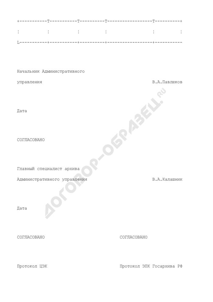 Номенклатура дел Федерального агентства по образованию. Страница 2