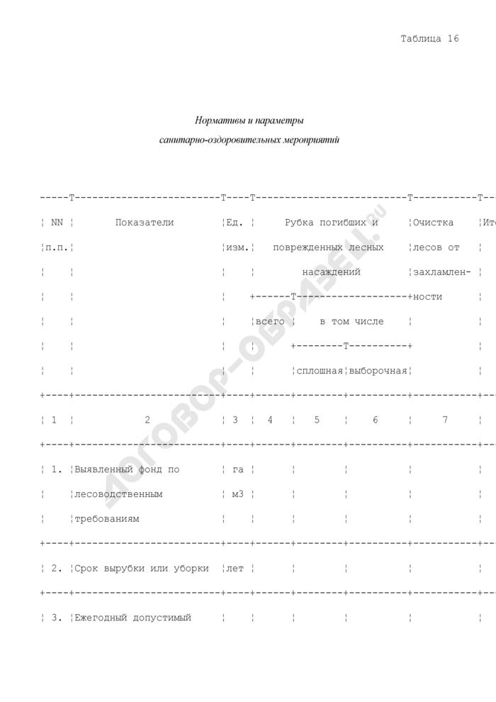 Нормативы и параметры санитарно-оздоровительных мероприятий по уходу за лесами. Страница 1