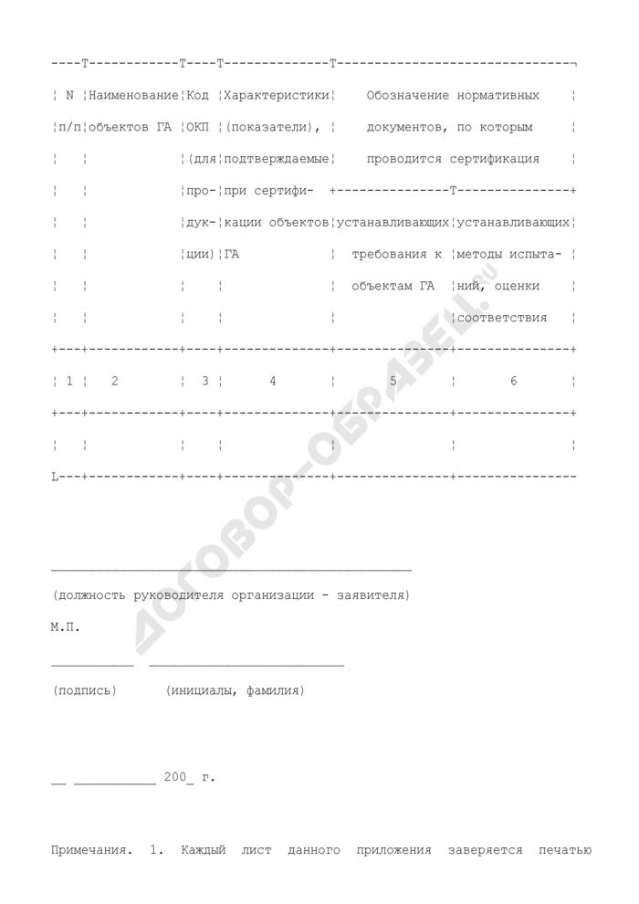 Область аккредитации органа по сертификации (центра по сертификации) (приложение к аттестату аккредитации аккредитованного субъекта). Страница 2