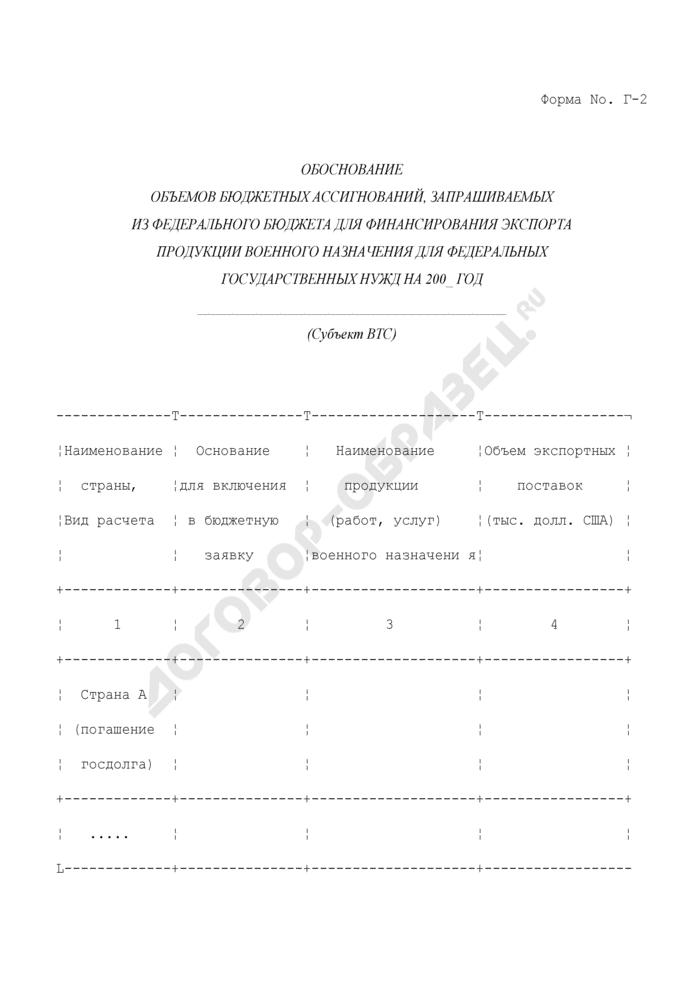 Обоснование объемов бюджетных ассигнований, запрашиваемых из федерального бюджета для финансирования экспорта продукции военного назначения для федеральных государственных нужд. Форма N Г-2. Страница 1