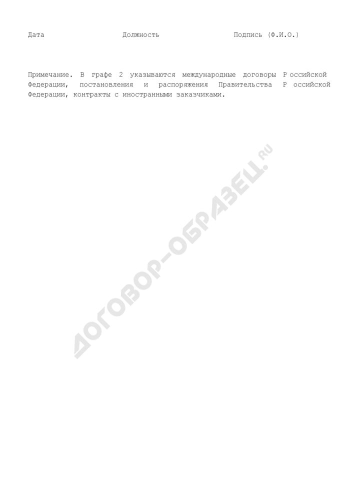 Обоснование объемов бюджетных ассигнований, запрашиваемых из федерального бюджета для финансирования экспорта продукции военного назначения для федеральных государственных нужд. Форма N Г-2. Страница 2