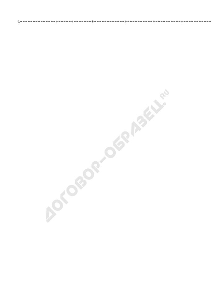 """Образец заполнения раздела VIII """"Отпуск"""" личной карточки работника (унифицированной формы N Т-2). Страница 2"""