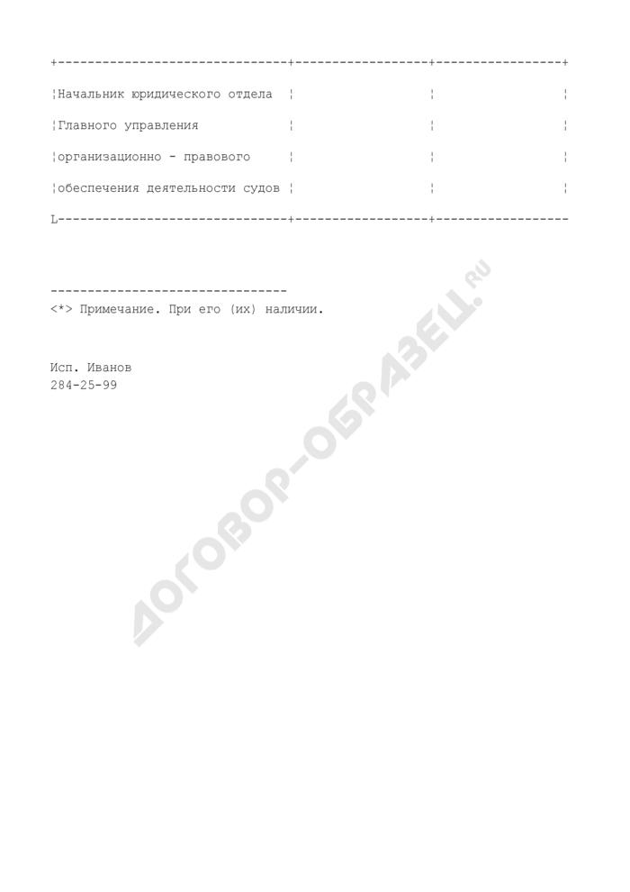 Образец листа согласования проекта приказа генерального директора и приложения(ий). Страница 3