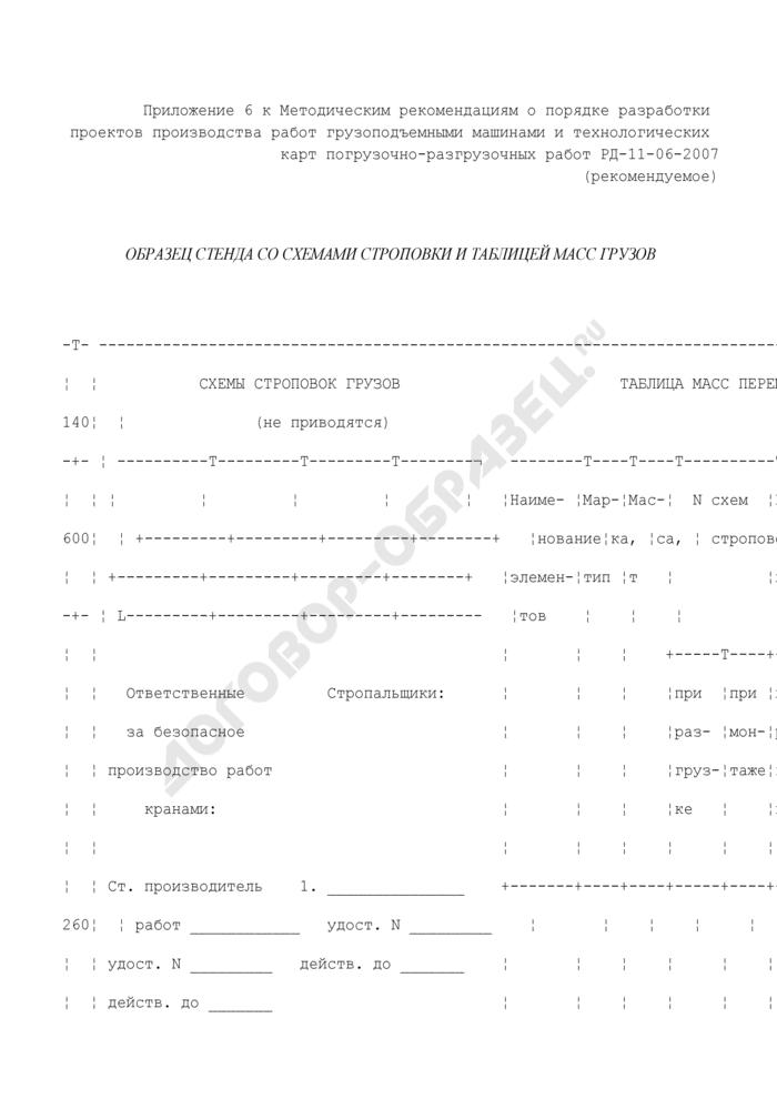 Образец стенда со схемами строповки и таблицей масс грузов (рекомендуемая форма). Страница 1