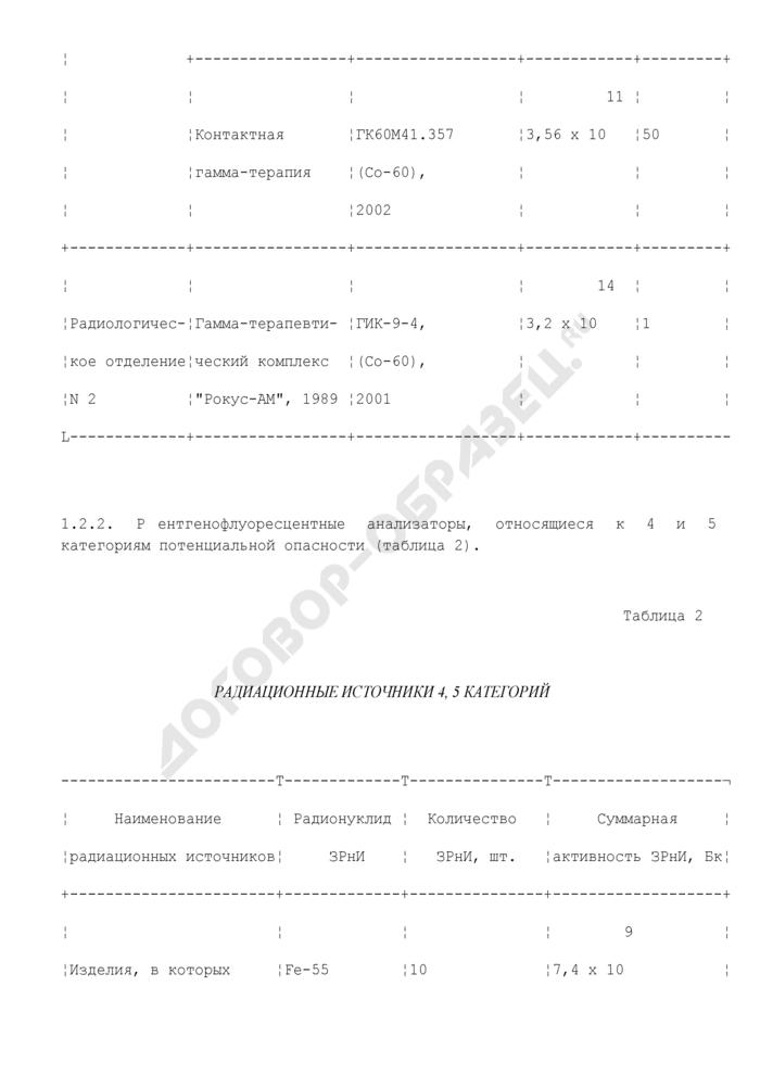 Образец условий действия лицензии на эксплуатацию радиационного источника (плавучий энергоблок) (рекомендуемая форма). Страница 3