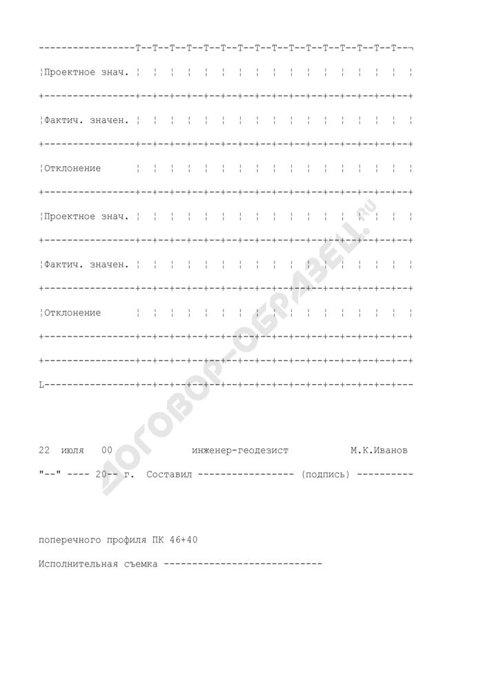 Образцы исполнительной съемки законченных конструктивных элементов (исполнительные чертежи). Форма N Ф-8. Страница 2